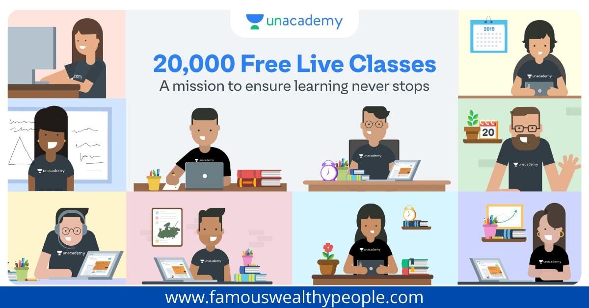 Unacademy Live Classes